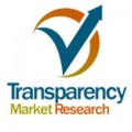 ForPressRelease.com - Increasing Incidence Rates of HIV Patients Drive the Growth of HIV-Associated Lipodystrophy Market