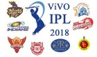 ForPressRelease.com - Indian Premier League 2018 Highlights You Need To Know