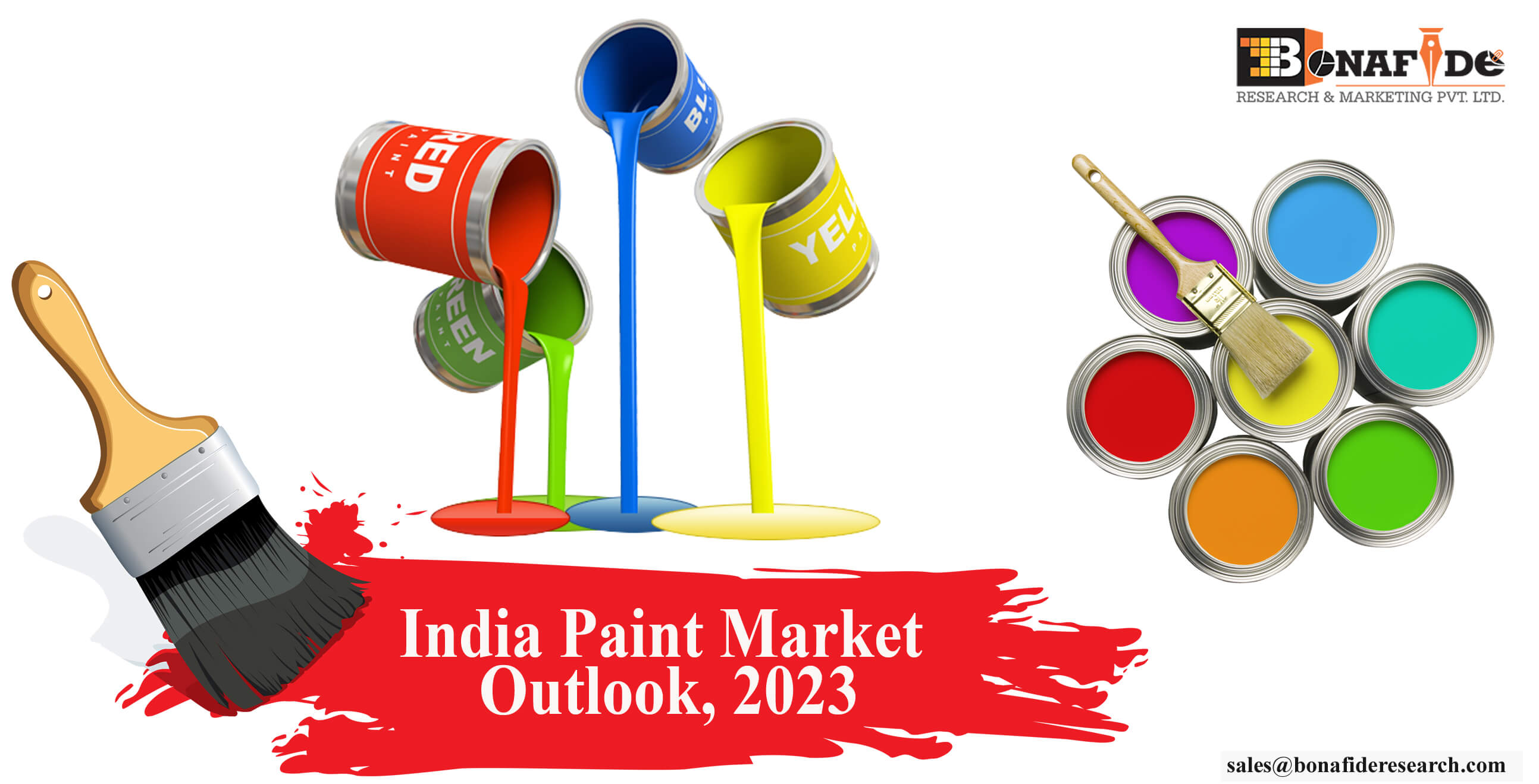india ltd paint Asian